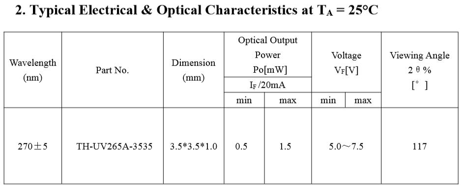 Deep UV LED 3535 SMD LED 265nm 260nm 270nm-Shenzhen Shining